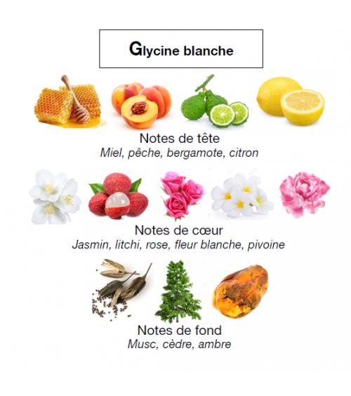 bougie parfumée porcelaine gravure cire grasse française subtile home